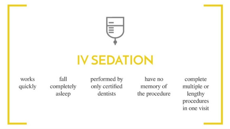 How IV sedation dentistry will help a person who suffers from a dental phobia