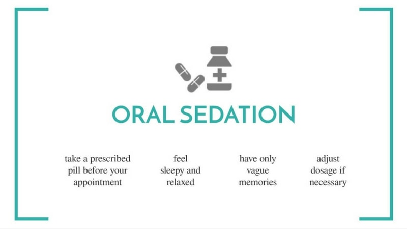 The benefits of oral sedation if you suffer from dental fear